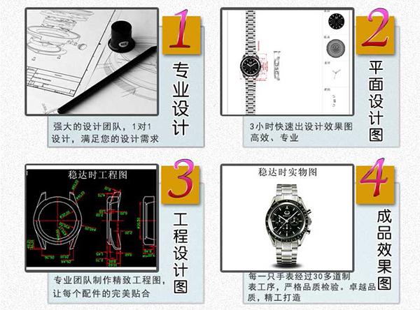 手表设计流程图